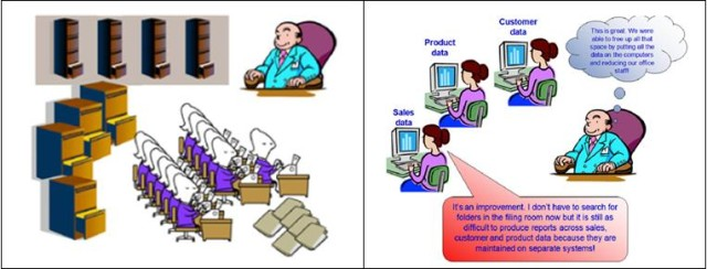 database jantung kehidupan sistem 2