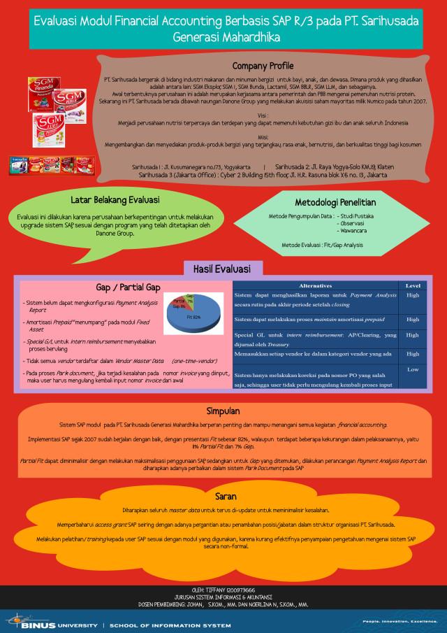 2012-2-00906-AKSI Poster001