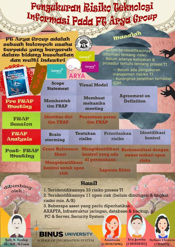 2012-1-00724-KA Poster001