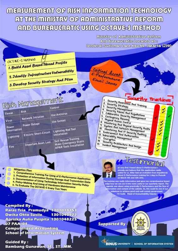 2012-1-00875-KA Poster001