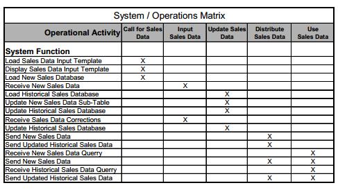 system informasi matrix