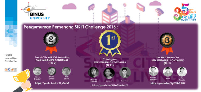 Poster SIS IT Challenge